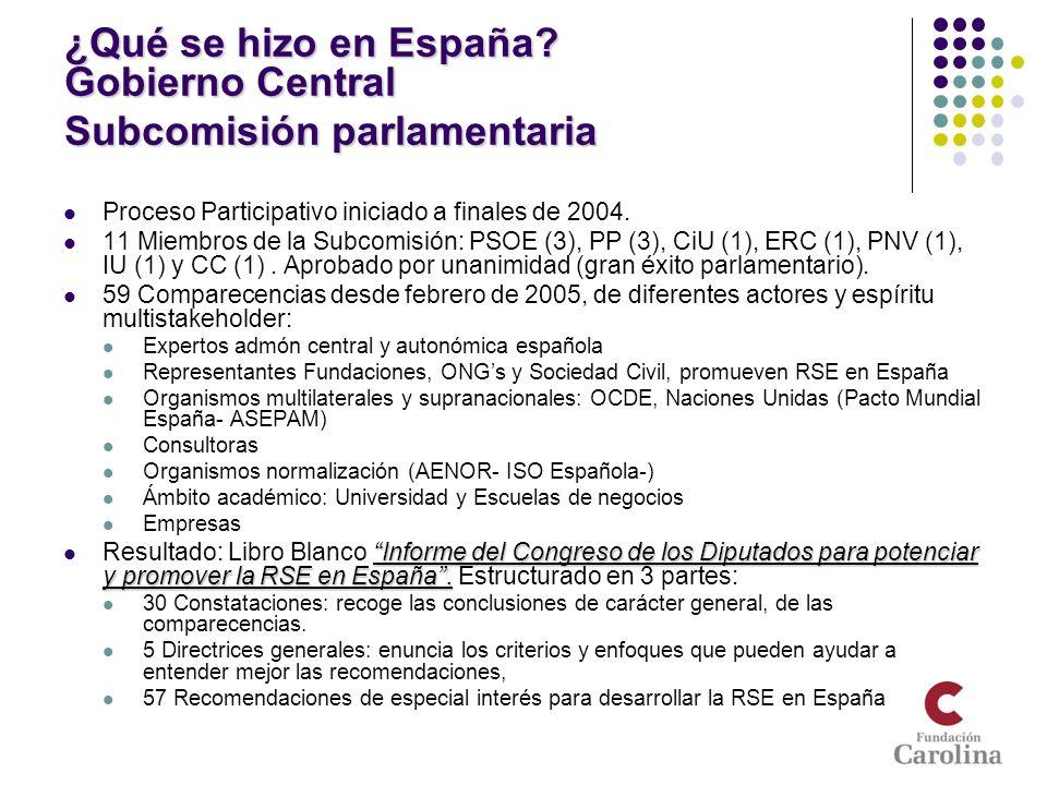 Proceso Participativo iniciado a finales de 2004. 11 Miembros de la Subcomisión: PSOE (3), PP (3), CiU (1), ERC (1), PNV (1), IU (1) y CC (1). Aprobad