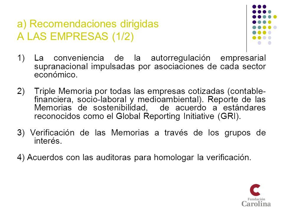 a) Recomendaciones dirigidas A LAS EMPRESAS (1/2) 1)La conveniencia de la autorregulación empresarial supranacional impulsadas por asociaciones de cad