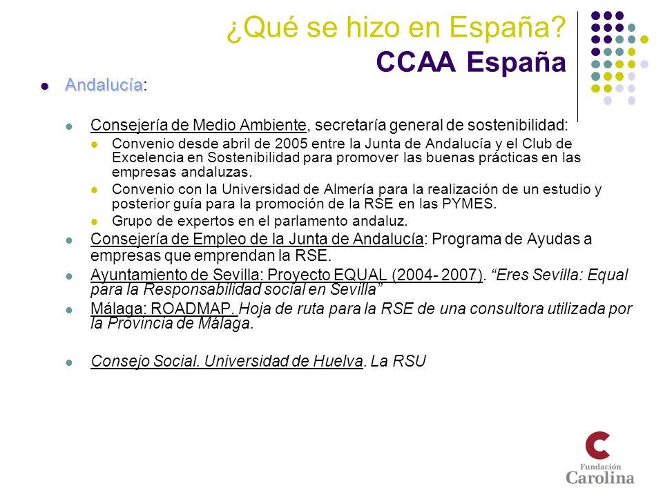 ¿Qué se hizo en España? CCAA España Andalucía Andalucía: Consejería de Medio Ambiente, secretaría general de sostenibilidad: Convenio desde abril de 2