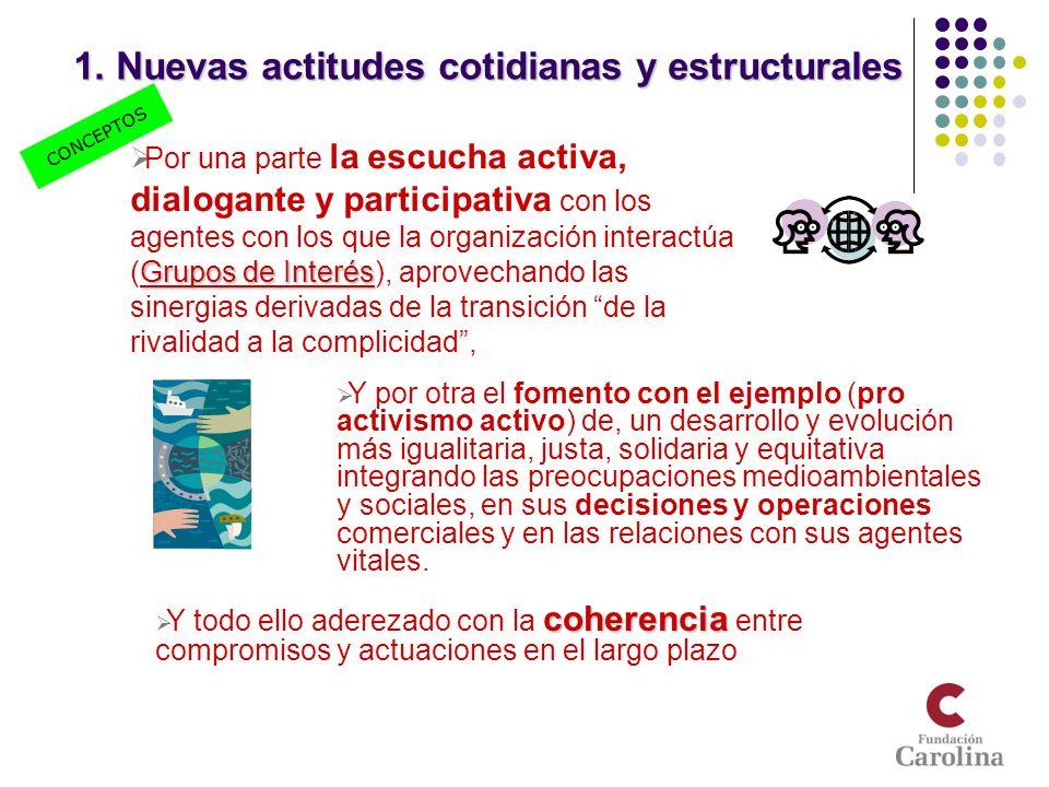 1. Nuevas actitudes cotidianas y estructurales ¿Qué es ser un RES? Grupos de Interés Por una parte la escucha activa, dialogante y participativa con l