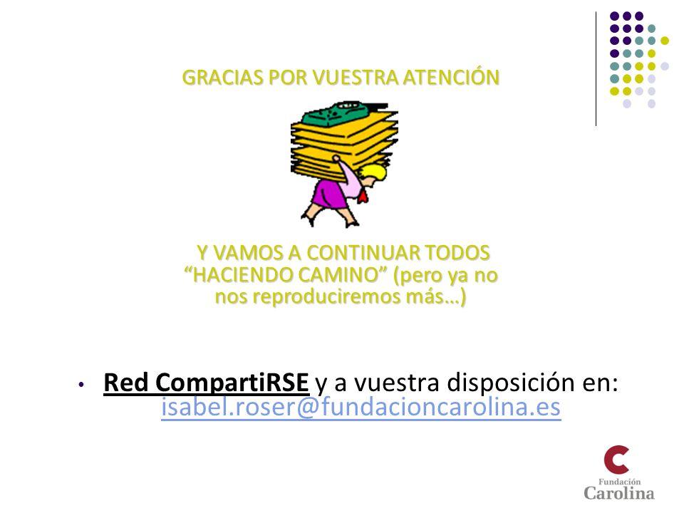 Red CompartiRSE y a vuestra disposición en: isabel.roser@fundacioncarolina.es isabel.roser@fundacioncarolina.es GRACIAS POR VUESTRA ATENCIÓN Y VAMOS A