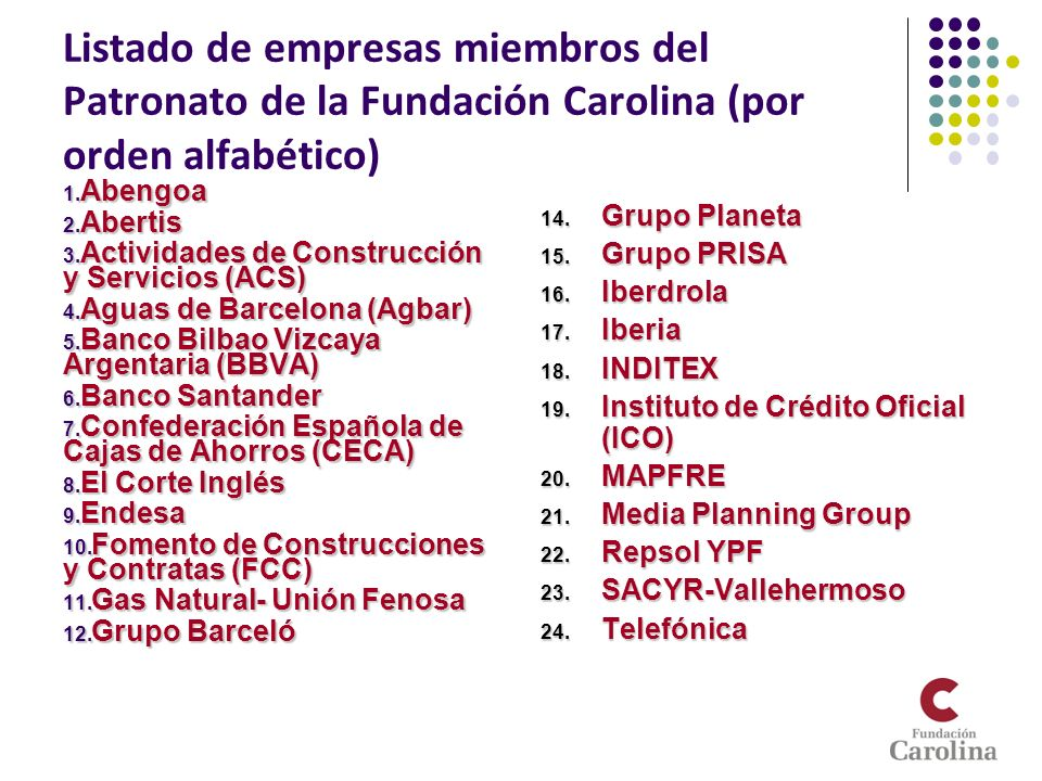 Listado de empresas miembros del Patronato de la Fundación Carolina (por orden alfabético) 1. Abengoa 2. Abertis 3. Actividades de Construcción y Serv