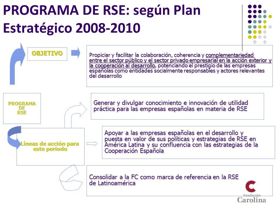 PROGRAMA DE RSE: según Plan Estratégico 2008-2010 PROGRAMADERSE OBJETIVO Propiciar y facilitar la colaboración, coherencia y complementariedad entre e
