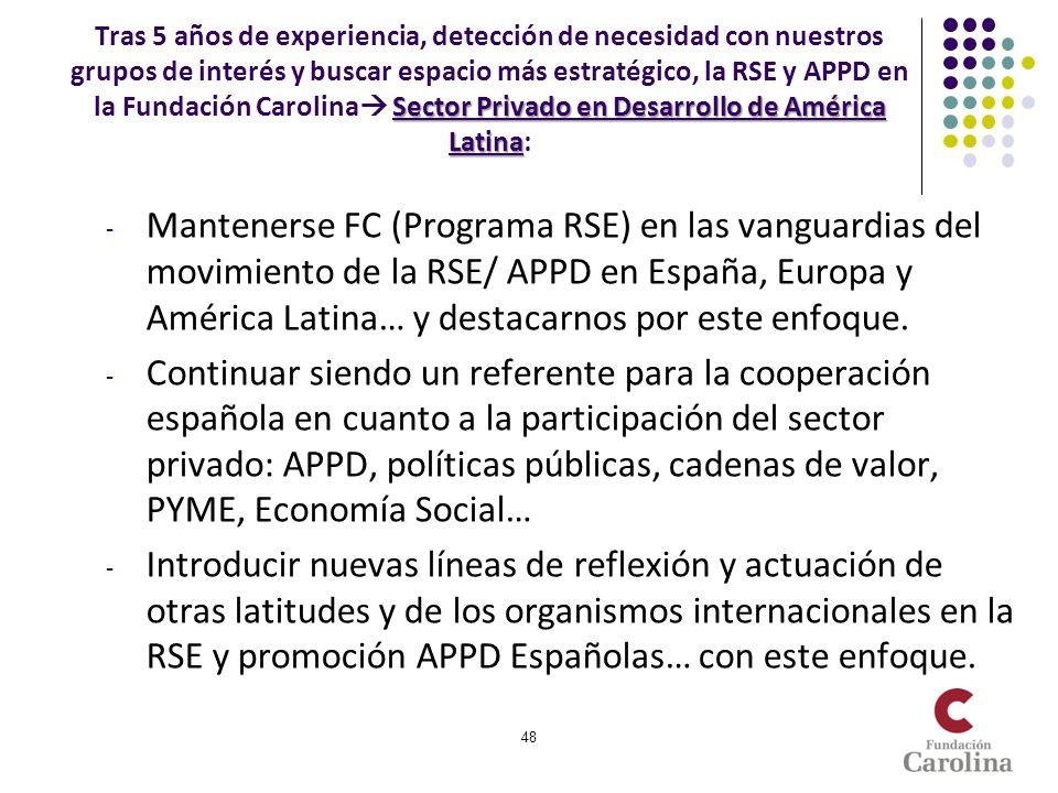 Sector Privado en Desarrollo de América Latina Tras 5 años de experiencia, detección de necesidad con nuestros grupos de interés y buscar espacio más