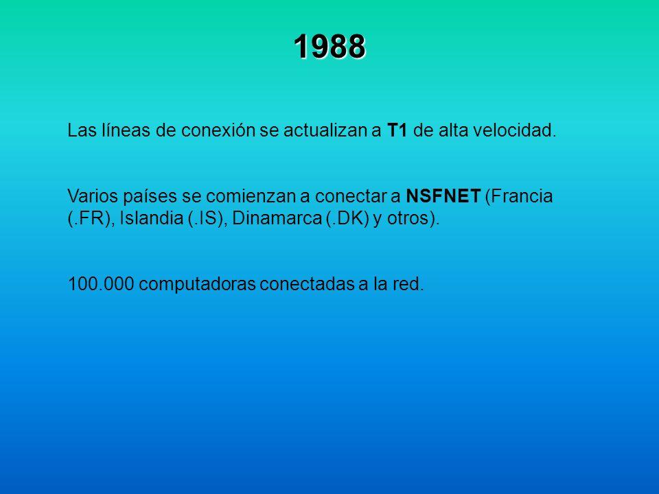 1988 Las líneas de conexión se actualizan a T1 de alta velocidad. Varios países se comienzan a conectar a NSFNET (Francia (.FR), Islandia (.IS), Dinam