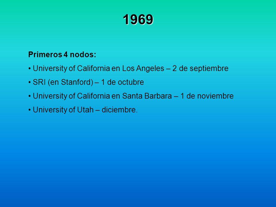 1988 Las líneas de conexión se actualizan a T1 de alta velocidad.