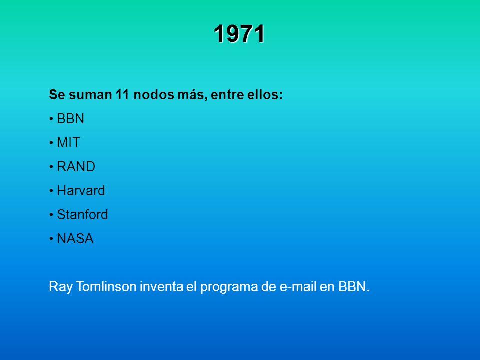 1971 Se suman 11 nodos más, entre ellos: BBN MIT RAND Harvard Stanford NASA Ray Tomlinson inventa el programa de e-mail en BBN.
