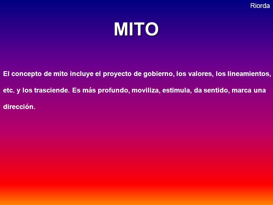 RiordaMITO El concepto de mito incluye el proyecto de gobierno, los valores, los lineamientos, etc.