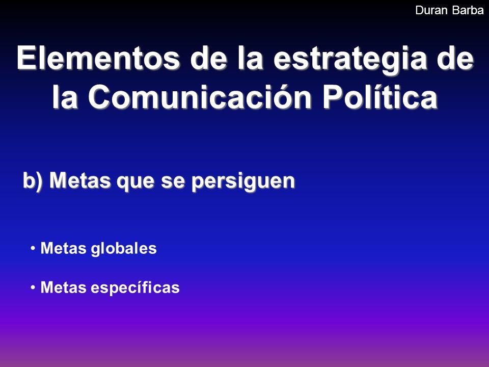 Duran Barba Elementos de la estrategia de la Comunicación Política b) Metas que se persiguen Metas globales Metas específicas
