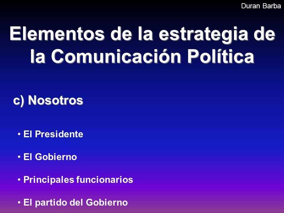 Duran Barba Elementos de la estrategia de la Comunicación Política c) Nosotros El Presidente El Gobierno Principales funcionarios El partido del Gobierno