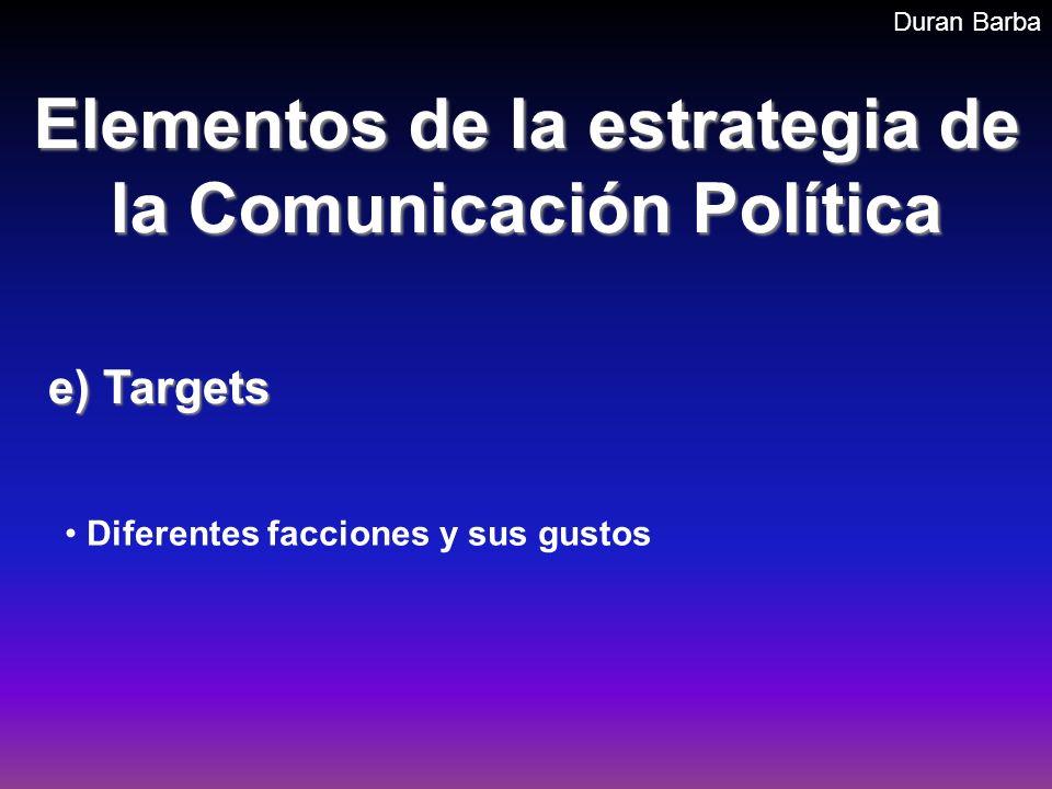 Duran Barba Elementos de la estrategia de la Comunicación Política e) Targets Diferentes facciones y sus gustos