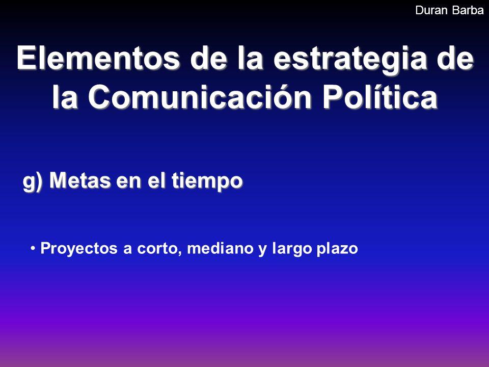 Duran Barba Elementos de la estrategia de la Comunicación Política g) Metas en el tiempo Proyectos a corto, mediano y largo plazo