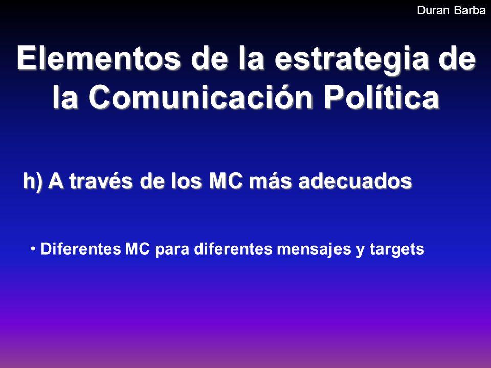 Duran Barba Elementos de la estrategia de la Comunicación Política h) A través de los MC más adecuados Diferentes MC para diferentes mensajes y targets