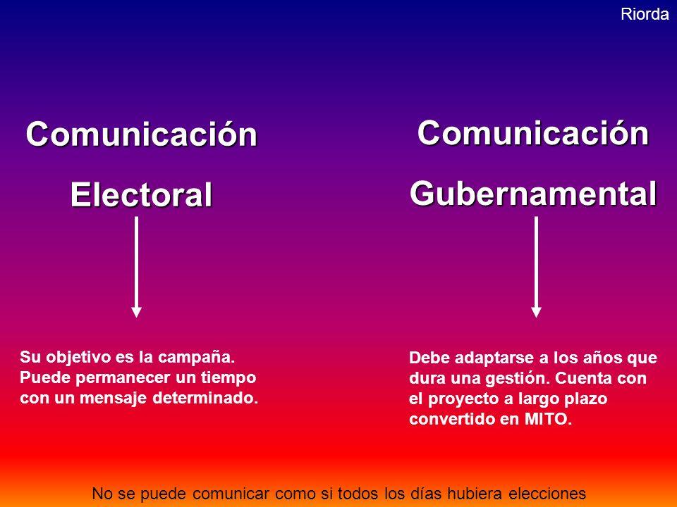 RiordaComunicaciónElectoral ComunicaciónGubernamental Su objetivo es la campaña.