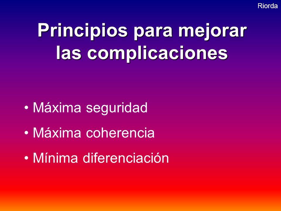 Riorda Principios para mejorar las complicaciones Máxima seguridad Máxima coherencia Mínima diferenciación