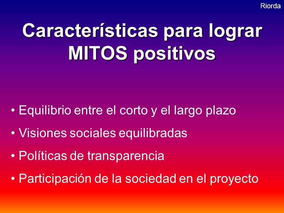 Riorda Características para lograr MITOS positivos Equilibrio entre el corto y el largo plazo Visiones sociales equilibradas Políticas de transparencia Participación de la sociedad en el proyecto