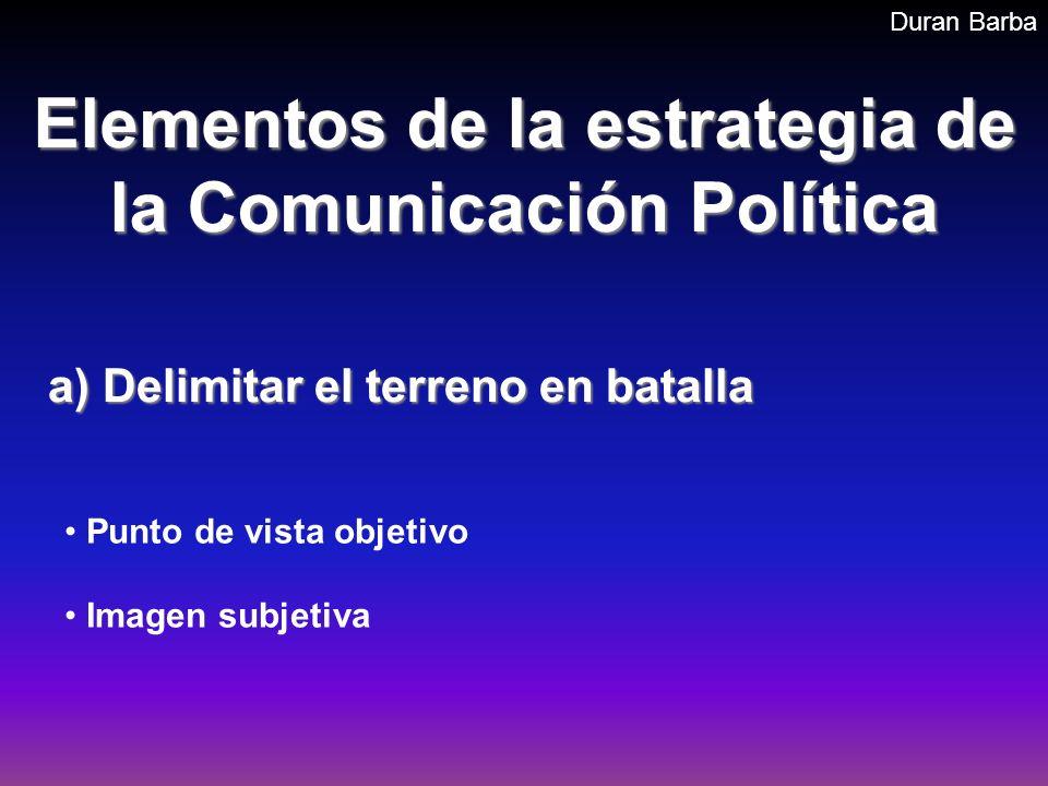 Duran Barba Elementos de la estrategia de la Comunicación Política a) Delimitar el terreno en batalla Punto de vista objetivo Imagen subjetiva