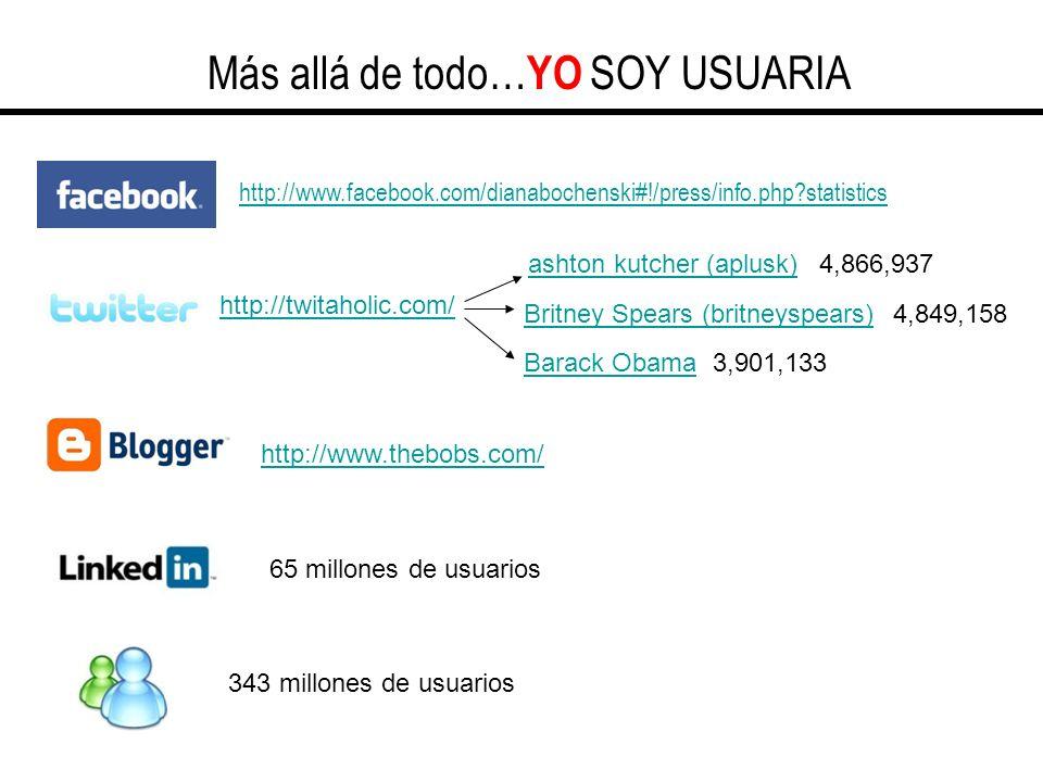 Más allá de todo… YO SOY USUARIA http://twitaholic.com/ 4,866,937ashton kutcher (aplusk) 4,849,158Britney Spears (britneyspears) 3,901,133Barack Obama 343 millones de usuarios 65 millones de usuarios http://www.thebobs.com/ http://www.facebook.com/dianabochenski#!/press/info.php statistics