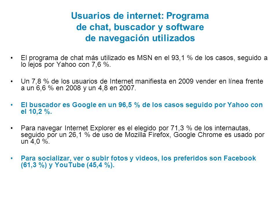 Usuarios de internet: Programa de chat, buscador y software de navegación utilizados El programa de chat más utilizado es MSN en el 93,1 % de los casos, seguido a lo lejos por Yahoo con 7,6 %.