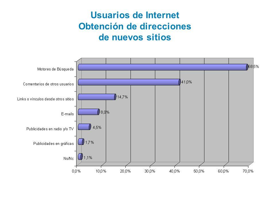 Usuarios de Internet Obtención de direcciones de nuevos sitios