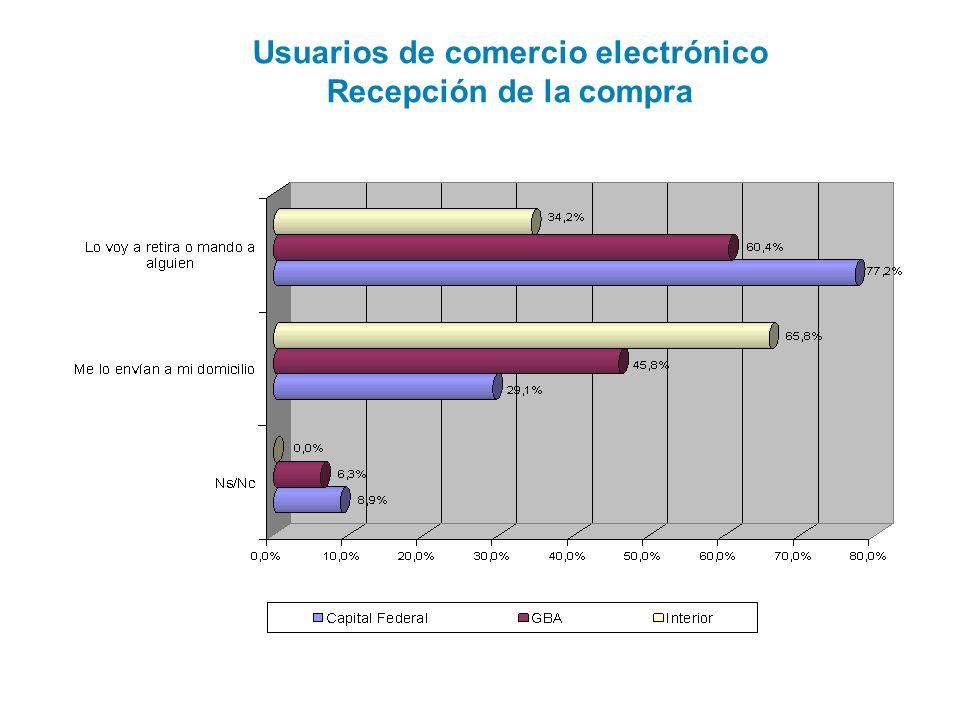 Usuarios de comercio electrónico Recepción de la compra
