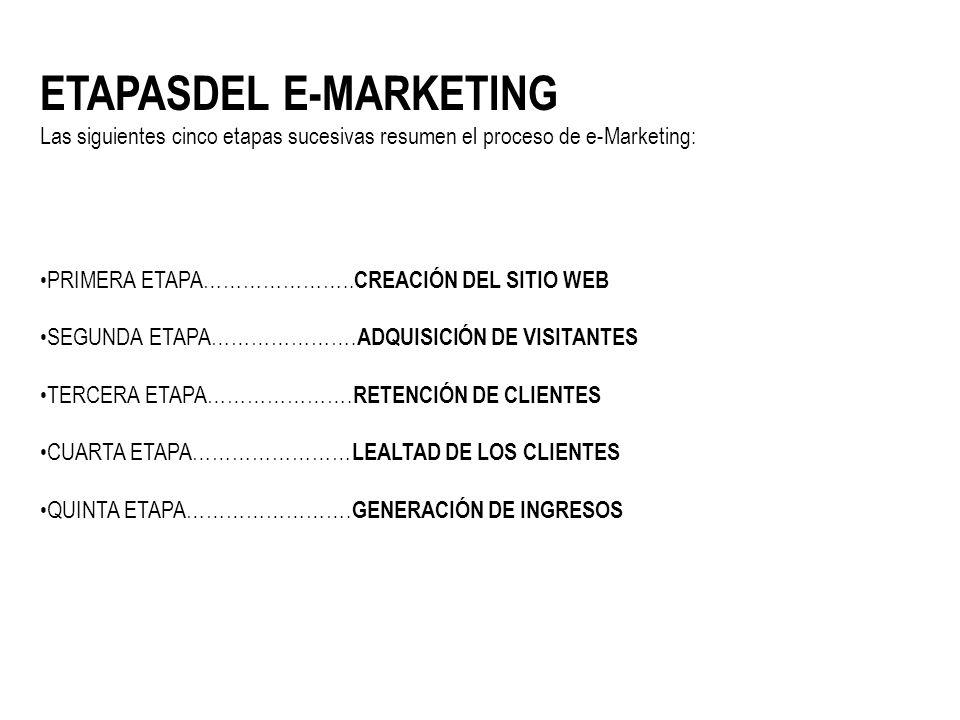 ETAPASDEL E-MARKETING Las siguientes cinco etapas sucesivas resumen el proceso de e-Marketing: PRIMERA ETAPA………………….. CREACIÓN DEL SITIO WEB SEGUNDA E
