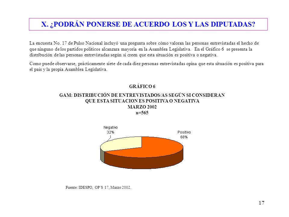 17 X. ¿PODRÁN PONERSE DE ACUERDO LOS Y LAS DIPUTADAS.