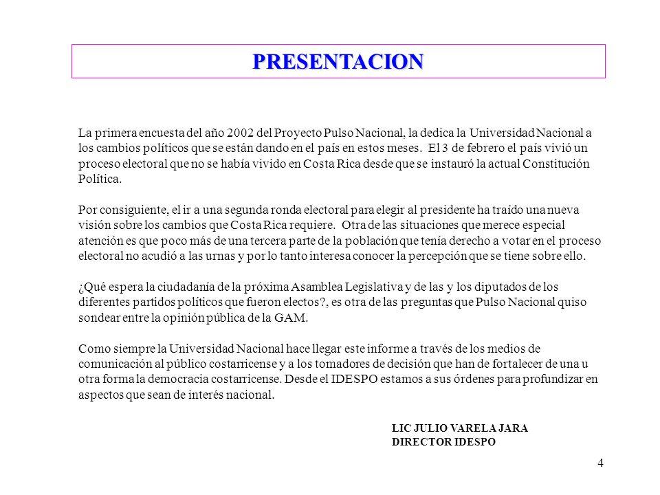4 PRESENTACION La primera encuesta del año 2002 del Proyecto Pulso Nacional, la dedica la Universidad Nacional a los cambios políticos que se están dando en el país en estos meses.