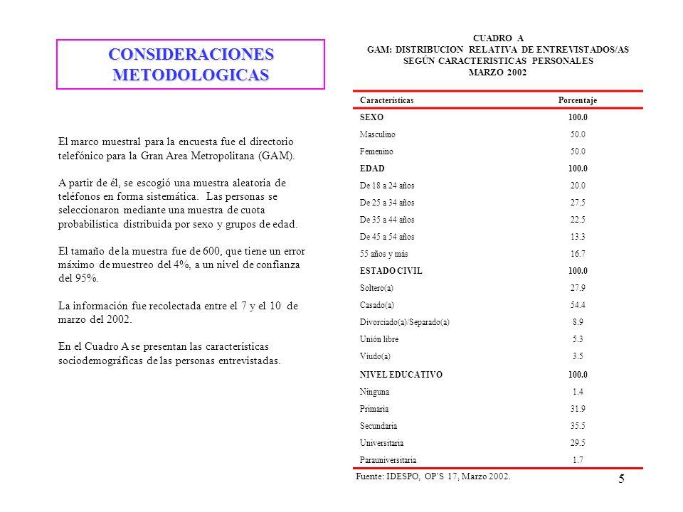 6 I.¿POR QUÉ NINGÚN CANDIDATO PRESIDENCIAL ALCANZÓ EL 40%?I.