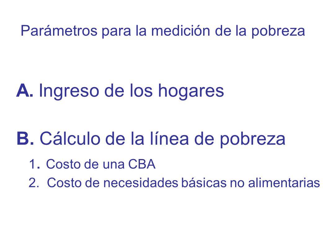 Parámetros para la medición de la pobreza A. Ingreso de los hogares B.