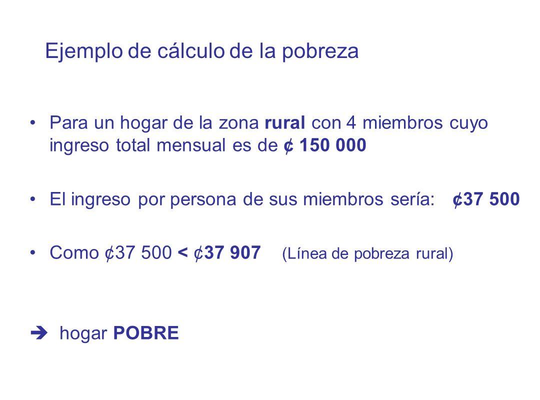 Para un hogar de la zona rural con 4 miembros cuyo ingreso total mensual es de ¢ 150 000 El ingreso por persona de sus miembros sería: ¢37 500 Como ¢37 500 < ¢37 907 (Línea de pobreza rural) hogar POBRE Ejemplo de cálculo de la pobreza