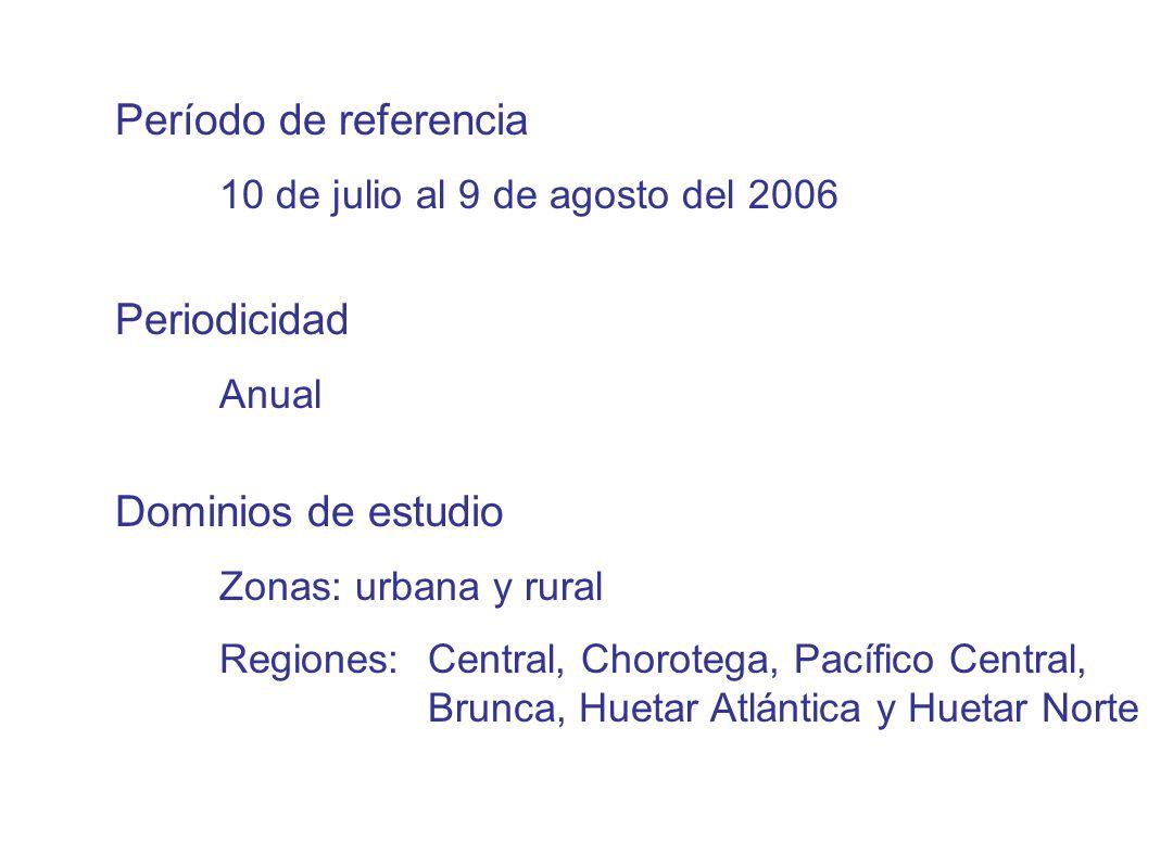 Período de referencia 10 de julio al 9 de agosto del 2006 Dominios de estudio Zonas: urbana y rural Regiones: Central, Chorotega, Pacífico Central, Brunca, Huetar Atlántica y Huetar Norte Periodicidad Anual