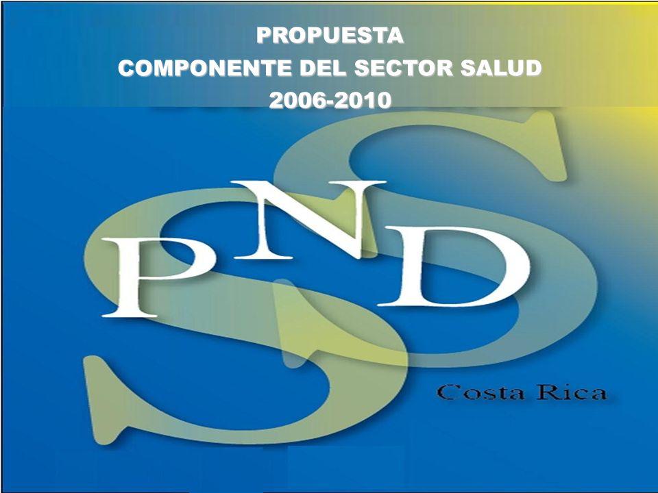 PROPUESTA COMPONENTE DEL SECTOR SALUD 2006-2010