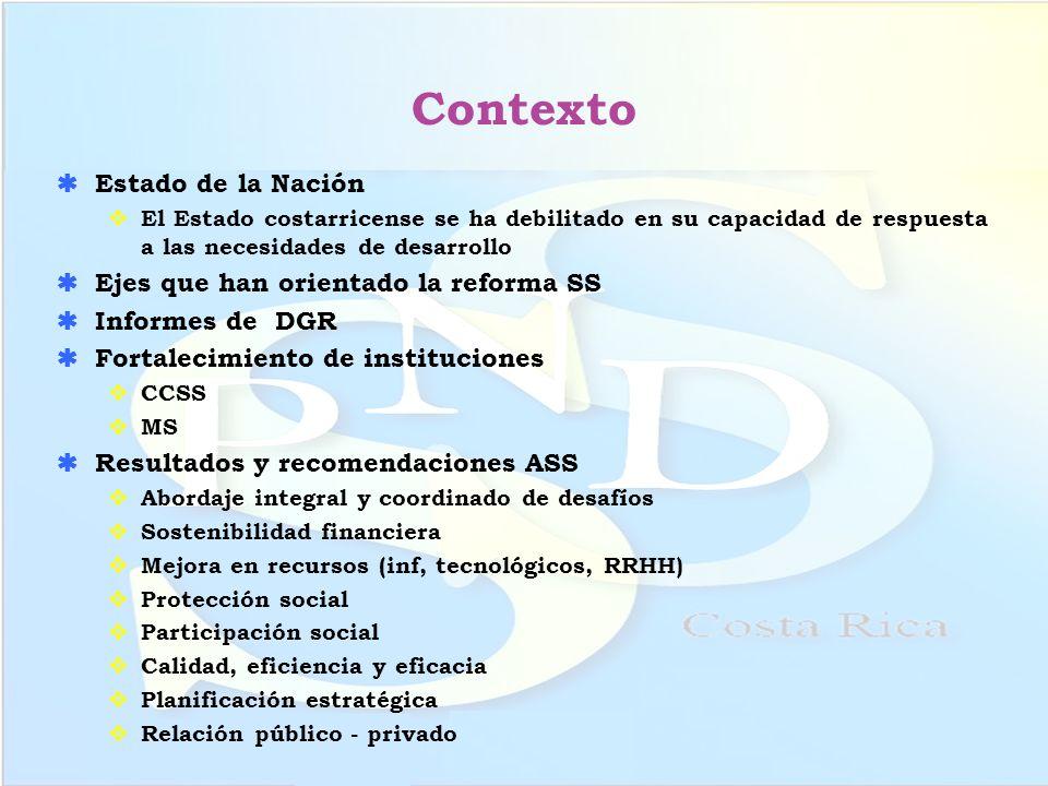 Contexto Estado de la Nación El Estado costarricense se ha debilitado en su capacidad de respuesta a las necesidades de desarrollo Ejes que han orient