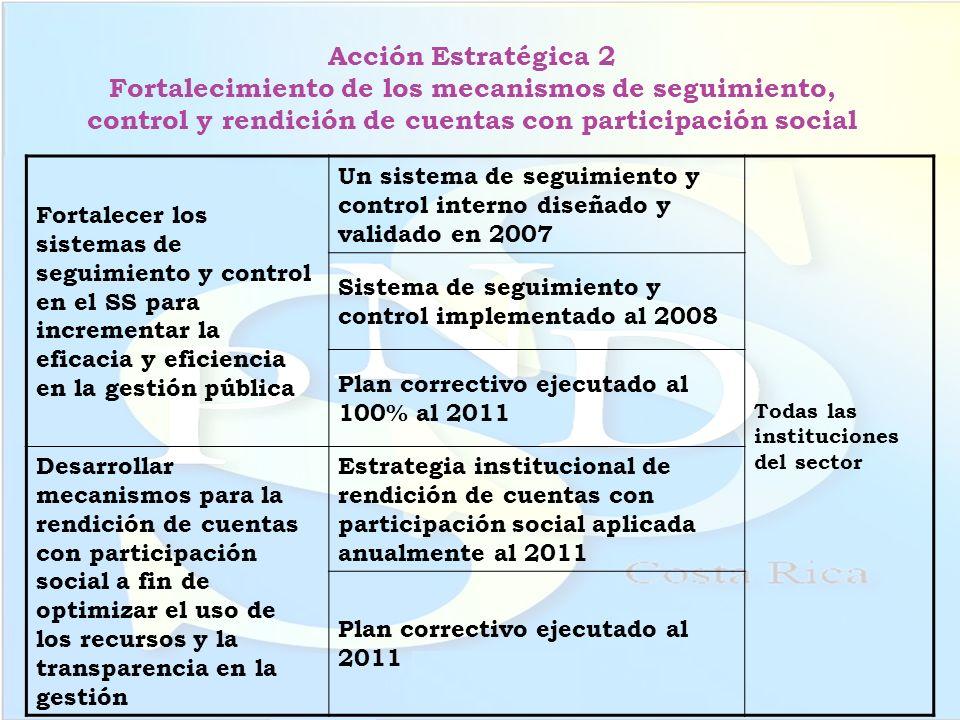 Acción Estratégica 2 Fortalecimiento de los mecanismos de seguimiento, control y rendición de cuentas con participación social Fortalecer los sistemas