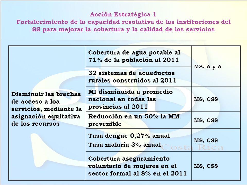 Acción Estratégica 1 Fortalecimiento de la capacidad resolutiva de las instituciones del SS para mejorar la cobertura y la calidad de los servicios Di