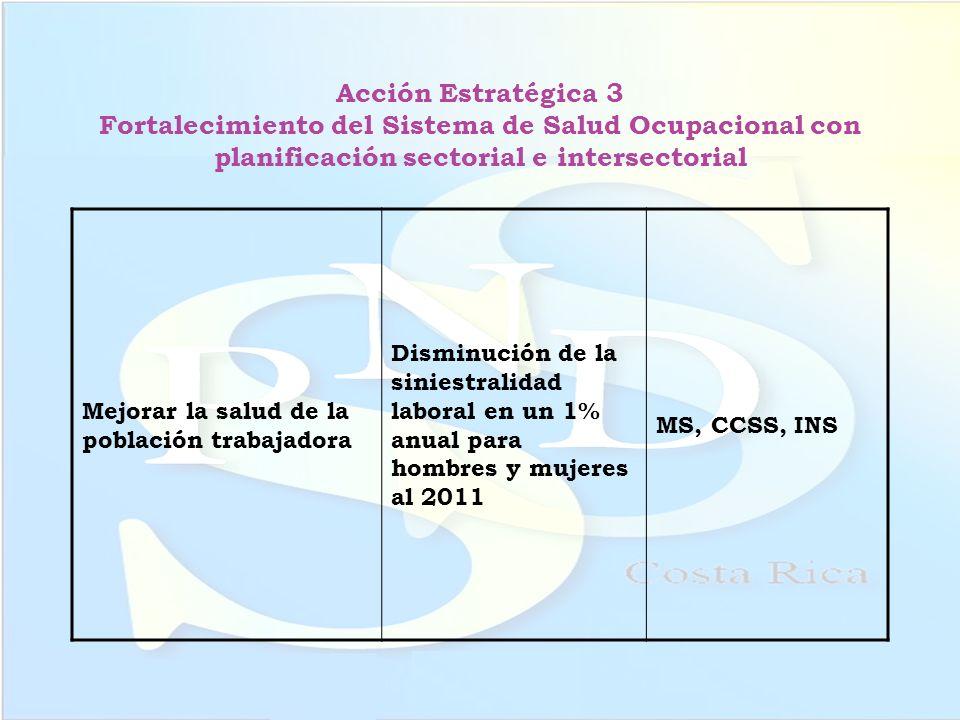 Acción Estratégica 3 Fortalecimiento del Sistema de Salud Ocupacional con planificación sectorial e intersectorial Mejorar la salud de la población tr