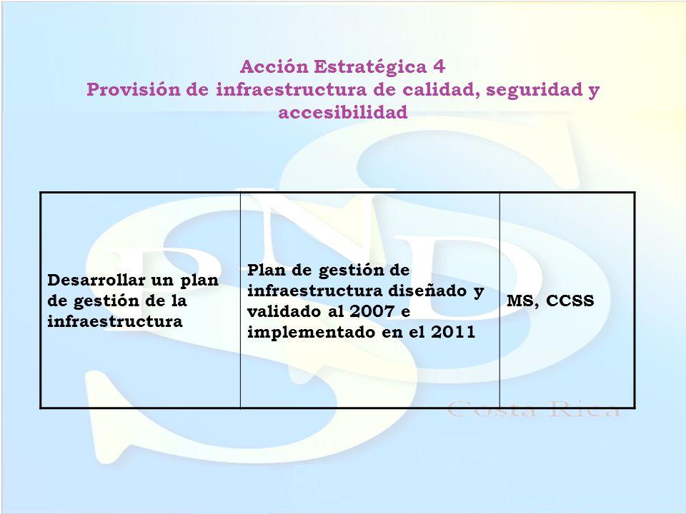 Acción Estratégica 4 Provisión de infraestructura de calidad, seguridad y accesibilidad Desarrollar un plan de gestión de la infraestructura Plan de g