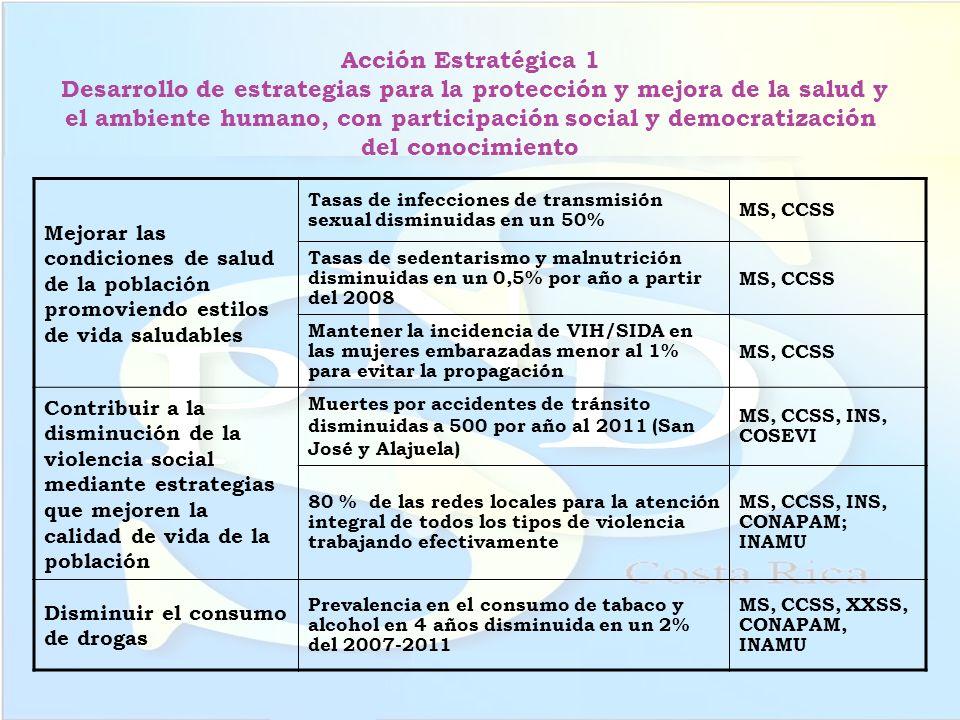 Acción Estratégica 1 Desarrollo de estrategias para la protección y mejora de la salud y el ambiente humano, con participación social y democratizació