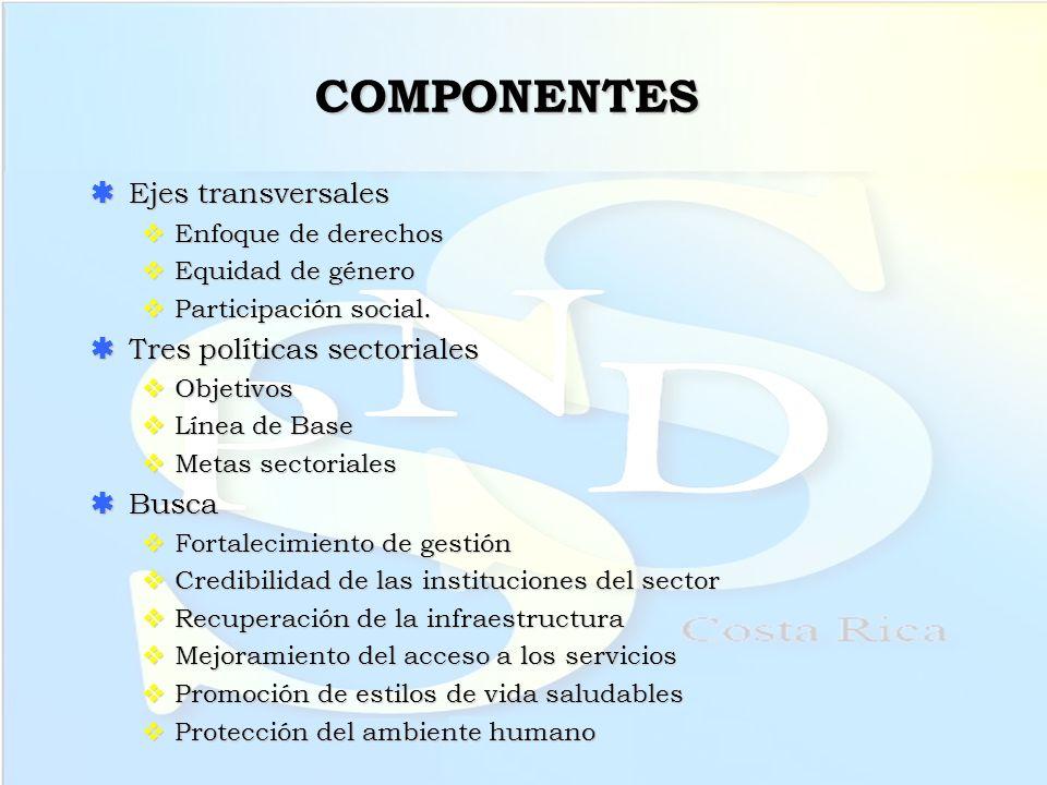 COMPONENTES Ejes transversales Ejes transversales Enfoque de derechos Enfoque de derechos Equidad de género Equidad de género Participación social. Pa