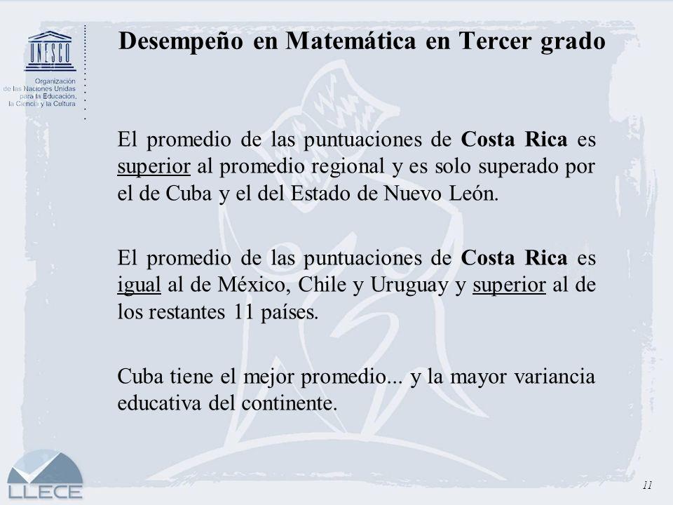 11 Desempeño en Matemática en Tercer grado El promedio de las puntuaciones de Costa Rica es superior al promedio regional y es solo superado por el de