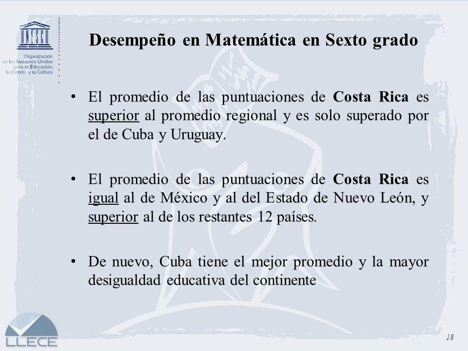 18 Desempeño en Matemática en Sexto grado El promedio de las puntuaciones de Costa Rica es superior al promedio regional y es solo superado por el de