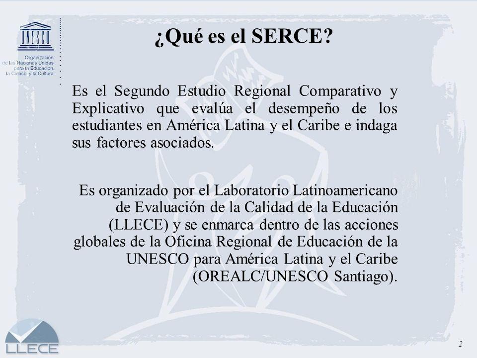Matemática- Tercer grado: porcentaje por grupo Costa Rica General Niveles de desempeño 13,65%11,23% IV.