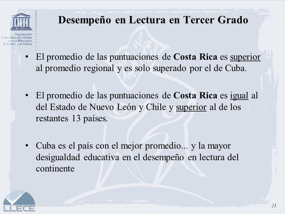25 Desempeño en Lectura en Tercer Grado El promedio de las puntuaciones de Costa Rica es superior al promedio regional y es solo superado por el de Cu