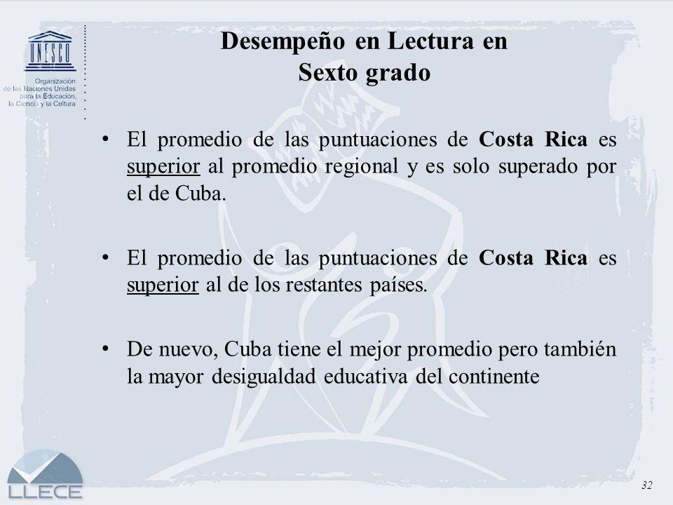 32 Desempeño en Lectura en Sexto grado El promedio de las puntuaciones de Costa Rica es superior al promedio regional y es solo superado por el de Cub