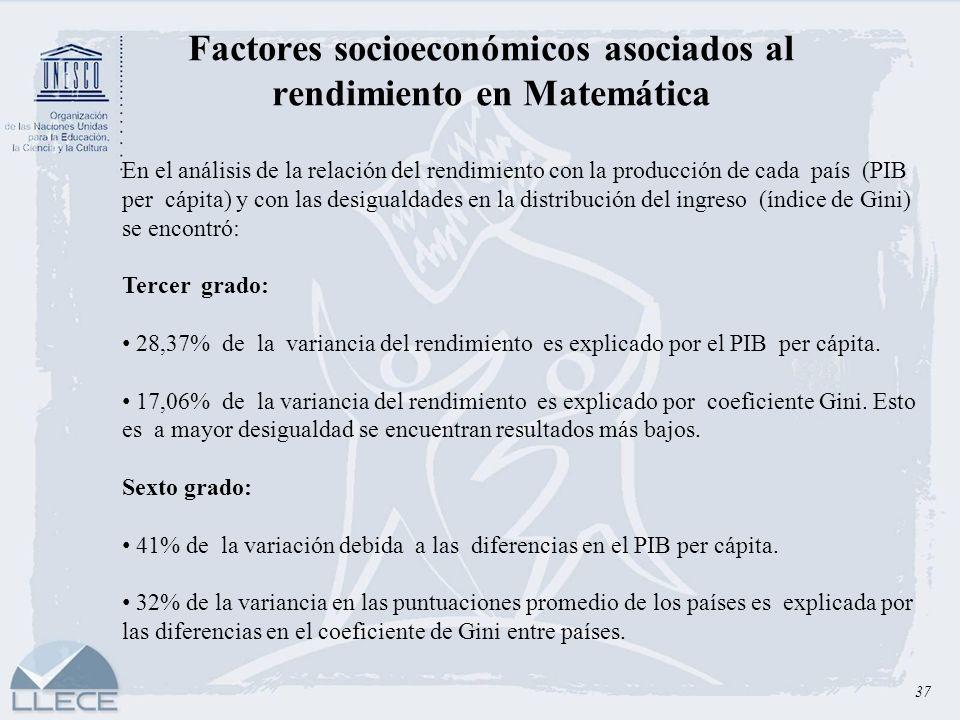Factores socioeconómicos asociados al rendimiento en Matemática 37 En el análisis de la relación del rendimiento con la producción de cada país (PIB p