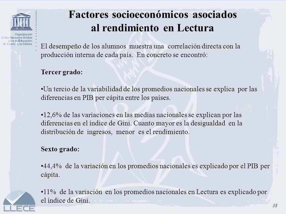 Factores socioeconómicos asociados al rendimiento en Lectura 38 El desempeño de los alumnos muestra una correlación directa con la producción interna