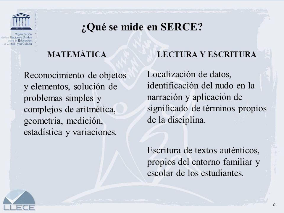 6 ¿Qué se mide en SERCE? MATEMÁTICA Reconocimiento de objetos y elementos, solución de problemas simples y complejos de aritmética, geometría, medició