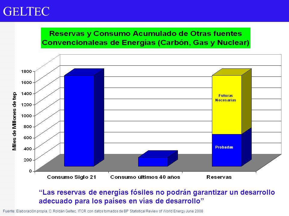 G E LT E C Las reservas de energías fósiles no podrán garantizar un desarrollo adecuado para los países en vías de desarrollo Fuente: Elaboración prop