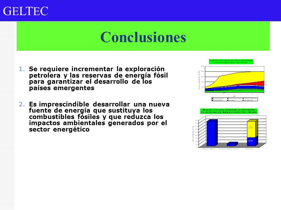 G E LT E C Conclusiones 1.Se requiere incrementar la exploración petrolera y las reservas de energía fósil para garantizar el desarrollo de los países